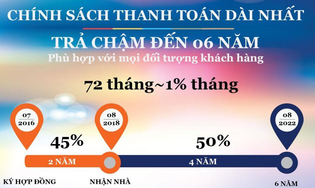 nhasaipho.com-thanh-toan-himlam-phu-an