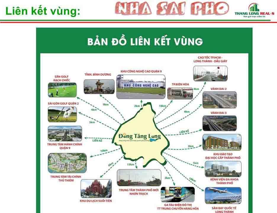 Liên kết vùng của khu đô thị Đông Tăng Long