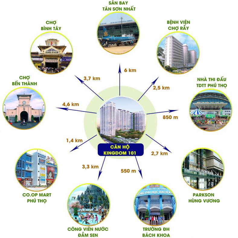 Tiện ích ngoại khu dự án Kingdom 101