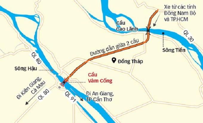 """Hai cây cầu này sẽ giúp người dân từ các tỉnh thành An Giang, Kiên Giang, Cần Thơ, Đồng Tháp không còn phải """"lụy"""" phà Vàm Cống, Cao Lãnh về TP.HCM. Bắc qua sông Tiền, cầu Cao Lãnh rộng 26,5m cho 6 làn xe, lớn hơn so với cầu Mỹ Thuận chỉ có 4 làn xe."""